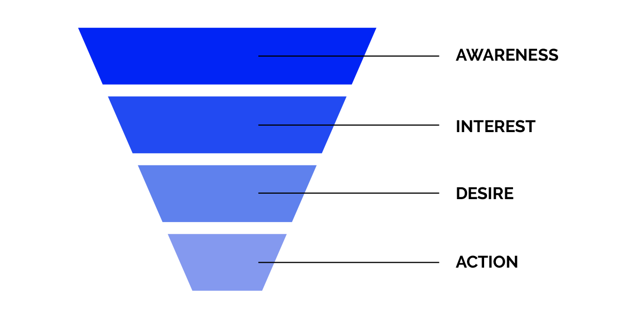 Funnel2.png